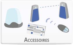 Accessoires pour motorisation portail