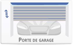 Motorisation pour porte de garage automatique